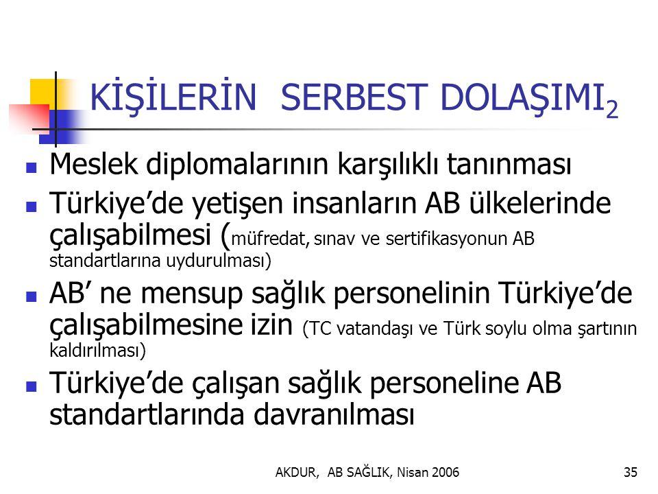 KİŞİLERİN SERBEST DOLAŞIMI2