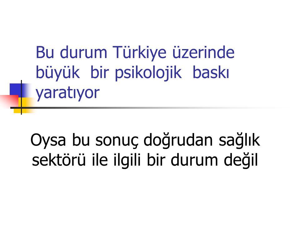 Bu durum Türkiye üzerinde büyük bir psikolojik baskı yaratıyor