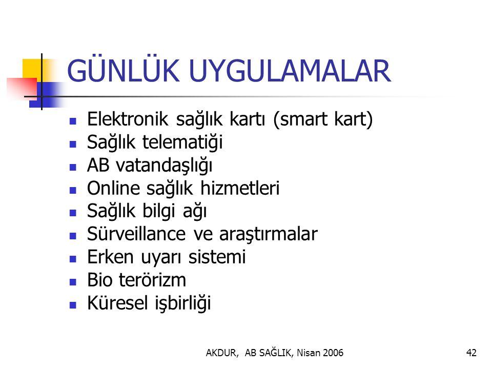GÜNLÜK UYGULAMALAR Elektronik sağlık kartı (smart kart)