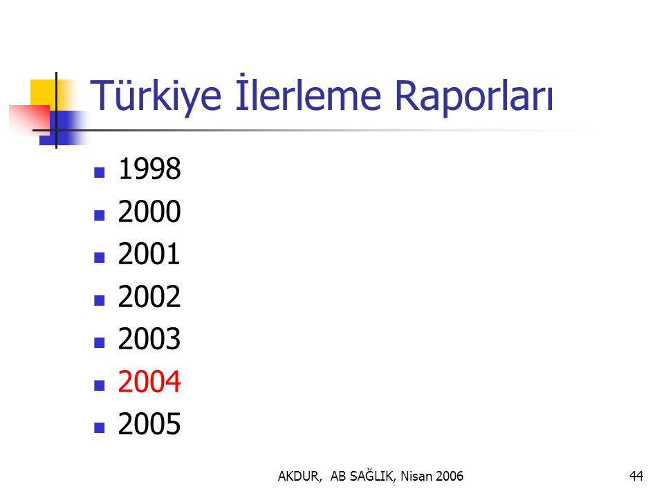 Türkiye İlerleme Raporları