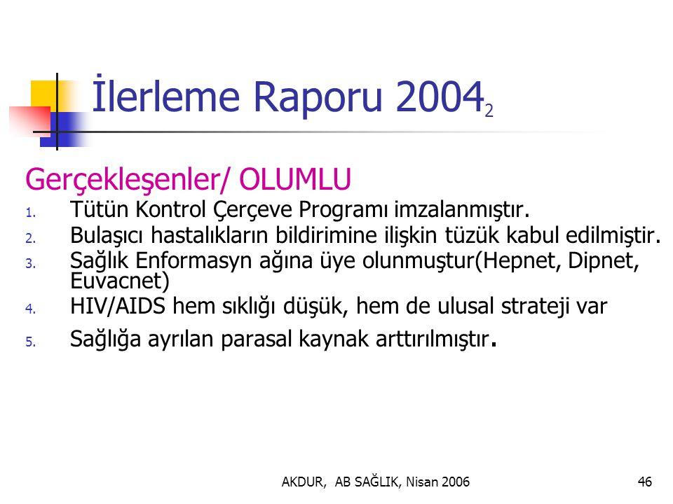İlerleme Raporu 20042 Gerçekleşenler/ OLUMLU