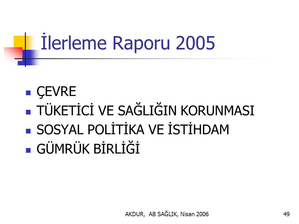 İlerleme Raporu 2005 ÇEVRE TÜKETİCİ VE SAĞLIĞIN KORUNMASI