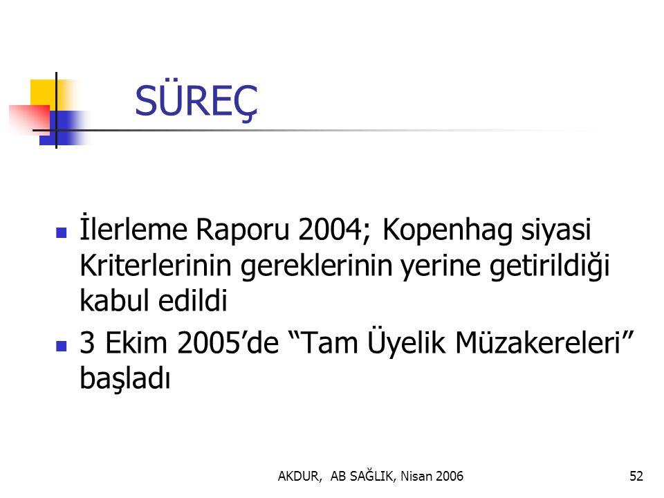 SÜREÇ İlerleme Raporu 2004; Kopenhag siyasi Kriterlerinin gereklerinin yerine getirildiği kabul edildi.
