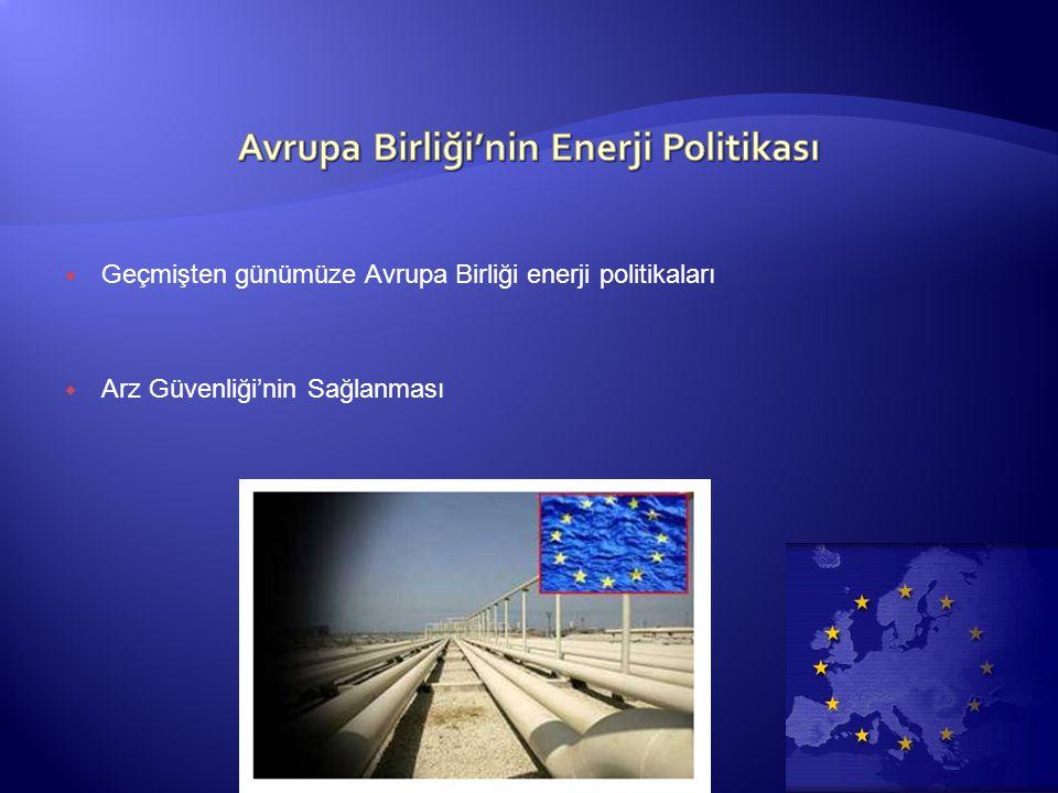 Avrupa Birliği'nin Enerji Politikası