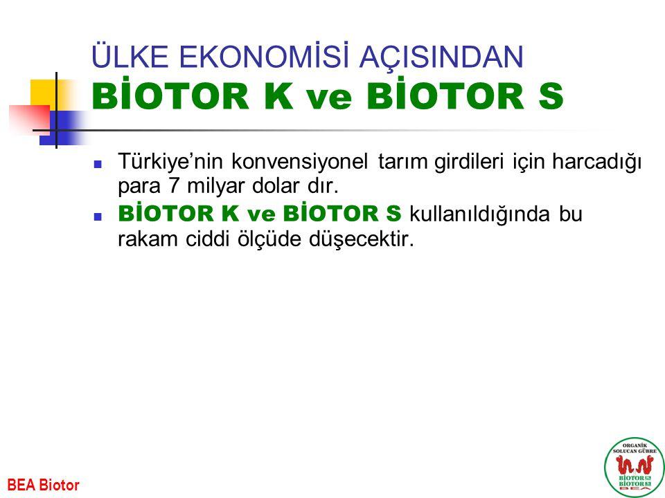 ÜLKE EKONOMİSİ AÇISINDAN BİOTOR K ve BİOTOR S