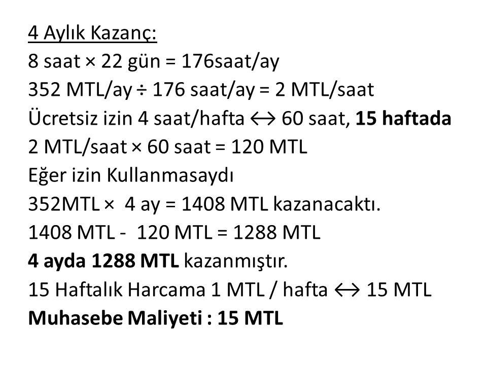 4 Aylık Kazanç: 8 saat × 22 gün = 176saat/ay 352 MTL/ay ÷ 176 saat/ay = 2 MTL/saat Ücretsiz izin 4 saat/hafta ↔ 60 saat, 15 haftada 2 MTL/saat × 60 saat = 120 MTL Eğer izin Kullanmasaydı 352MTL × 4 ay = 1408 MTL kazanacaktı.