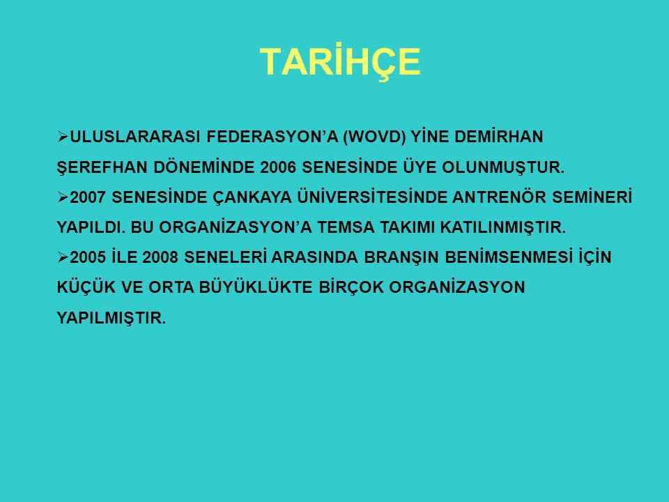 TARİHÇE ULUSLARARASI FEDERASYON'A (WOVD) YİNE DEMİRHAN ŞEREFHAN DÖNEMİNDE 2006 SENESİNDE ÜYE OLUNMUŞTUR.