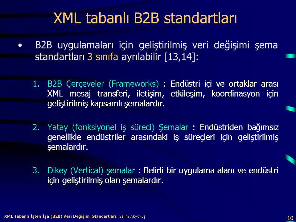 XML tabanlı B2B standartları