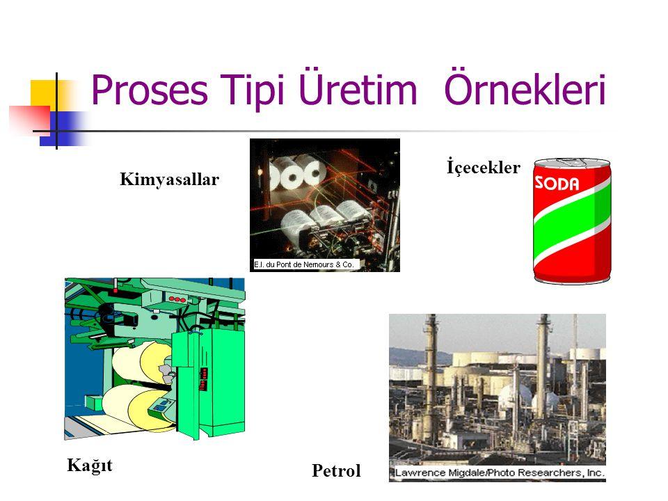 Proses Tipi Üretim Örnekleri