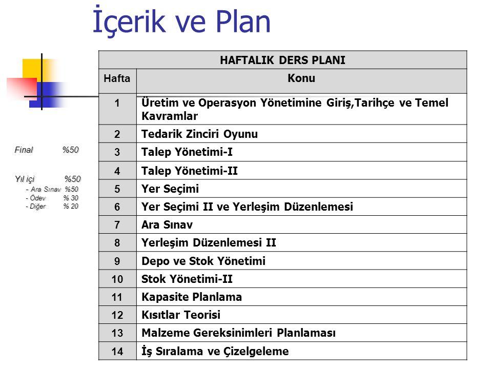 İçerik ve Plan HAFTALIK DERS PLANI Hafta Konu 1