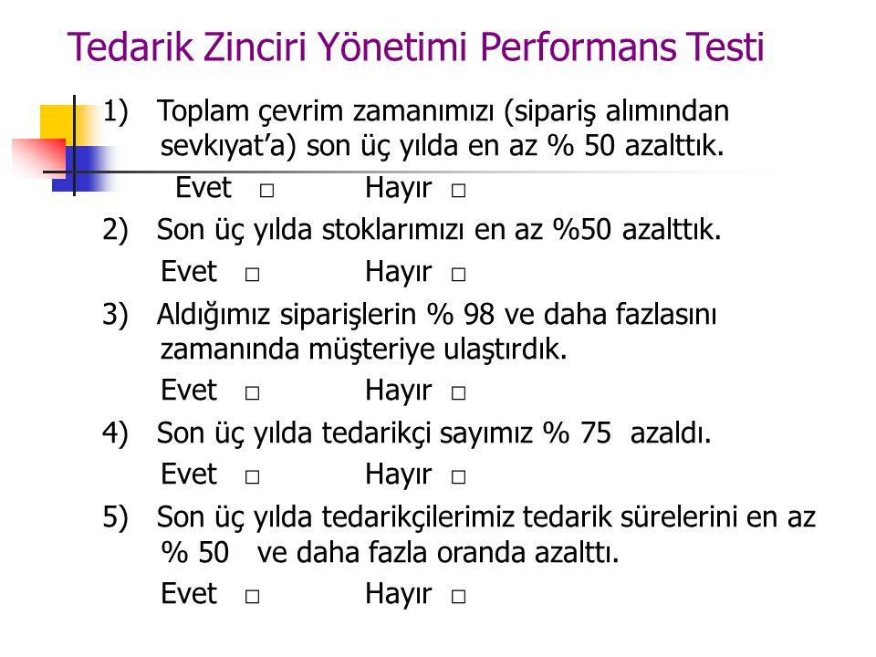 Tedarik Zinciri Yönetimi Performans Testi