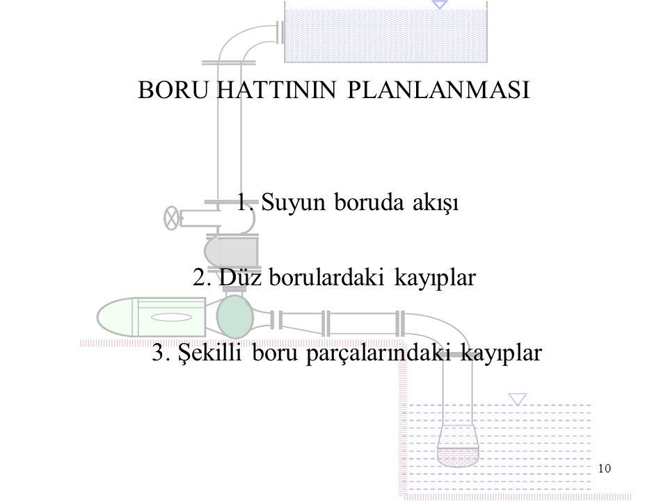 BORU HATTININ PLANLANMASI