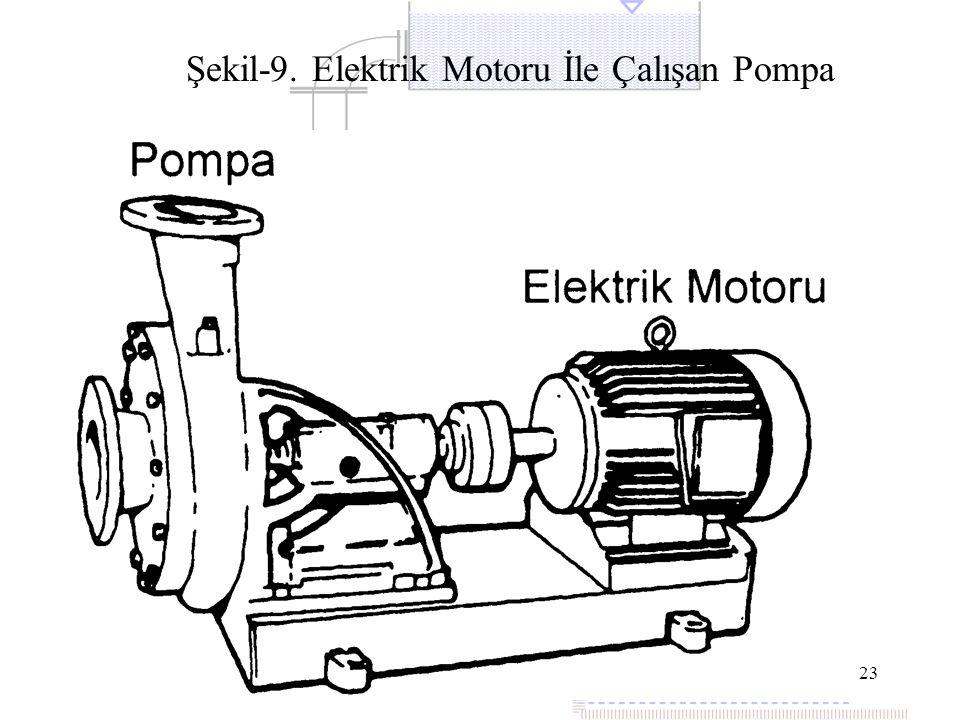 Şekil-9. Elektrik Motoru İle Çalışan Pompa