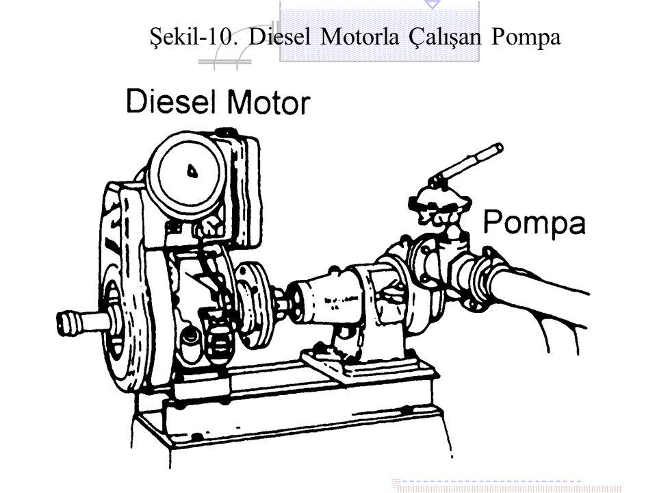 Şekil-10. Diesel Motorla Çalışan Pompa