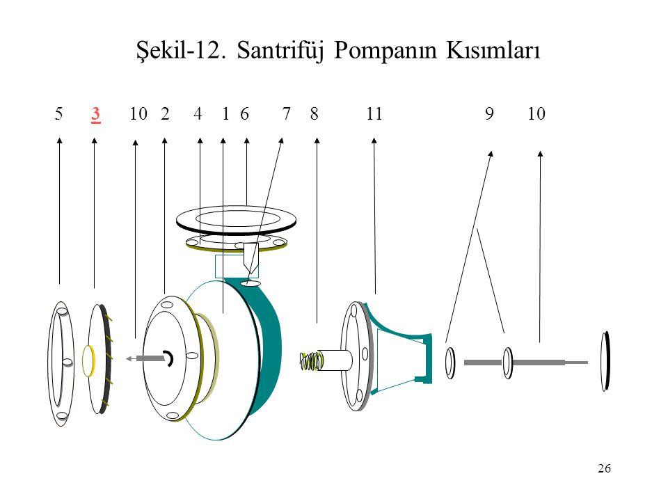Şekil-12. Santrifüj Pompanın Kısımları