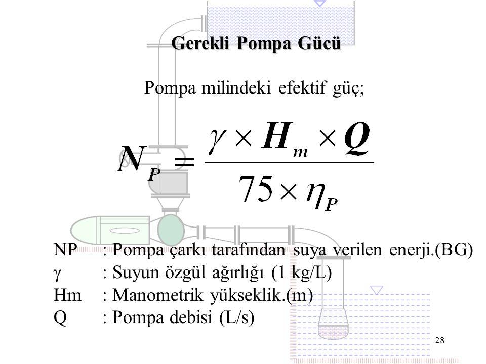 Pompa milindeki efektif güç;