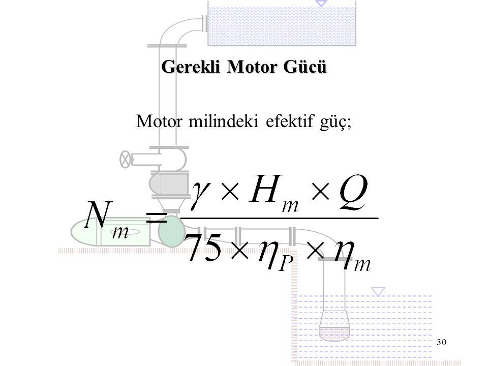 Motor milindeki efektif güç;