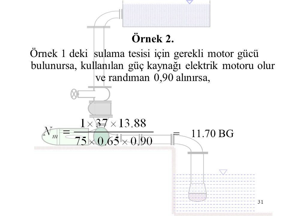 Örnek 2. Örnek 1 deki sulama tesisi için gerekli motor gücü bulunursa, kullanılan güç kaynağı elektrik motoru olur ve randıman 0,90 alınırsa,