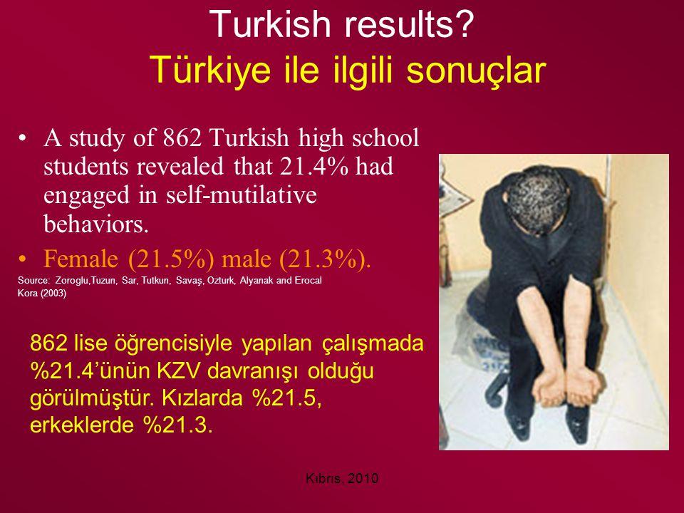 Turkish results Türkiye ile ilgili sonuçlar