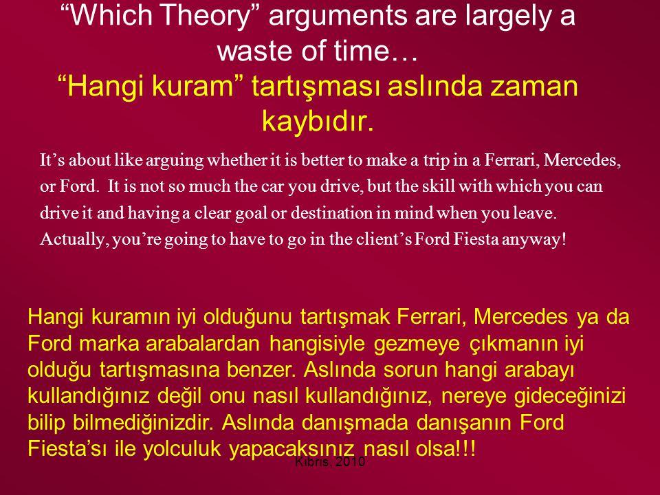 Which Theory arguments are largely a waste of time… Hangi kuram tartışması aslında zaman kaybıdır.