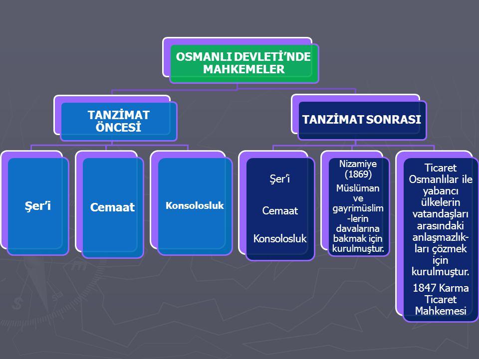 OSMANLI DEVLETİ'NDE MAHKEMELER