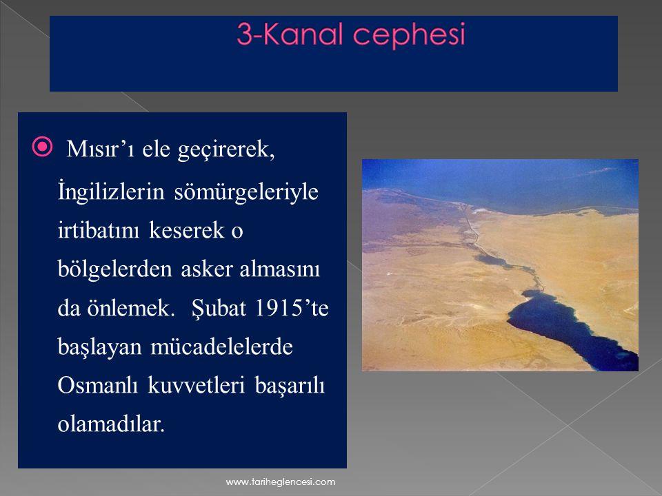 3-Kanal cephesi