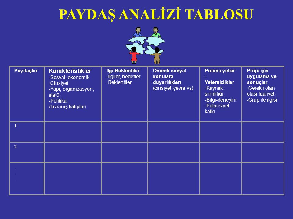 PAYDAŞ ANALİZİ TABLOSU