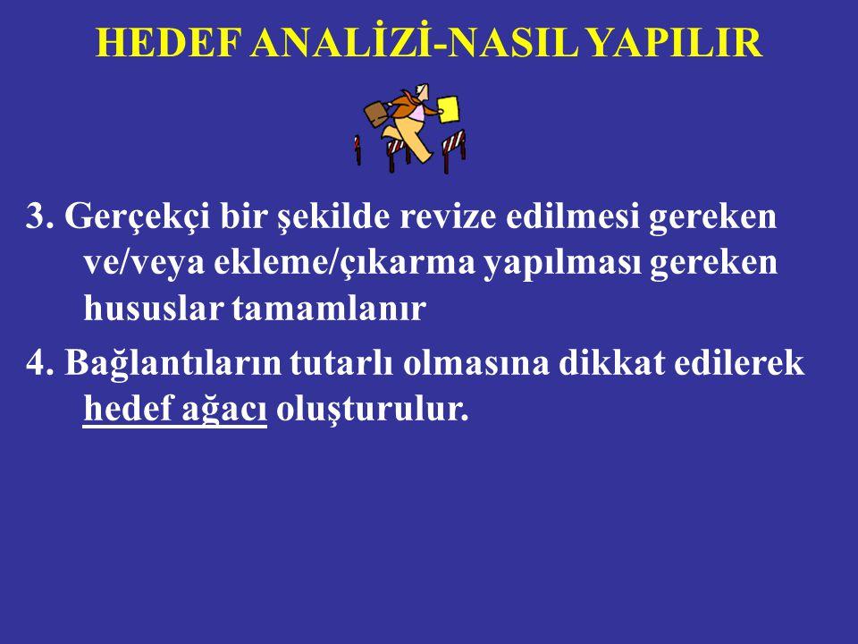HEDEF ANALİZİ-NASIL YAPILIR