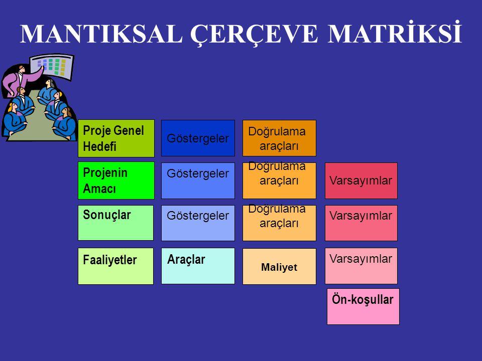 MANTIKSAL ÇERÇEVE MATRİKSİ
