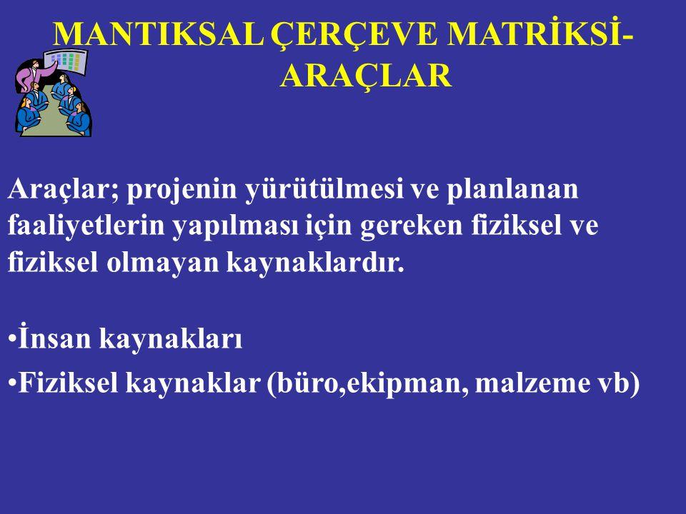 MANTIKSAL ÇERÇEVE MATRİKSİ-ARAÇLAR
