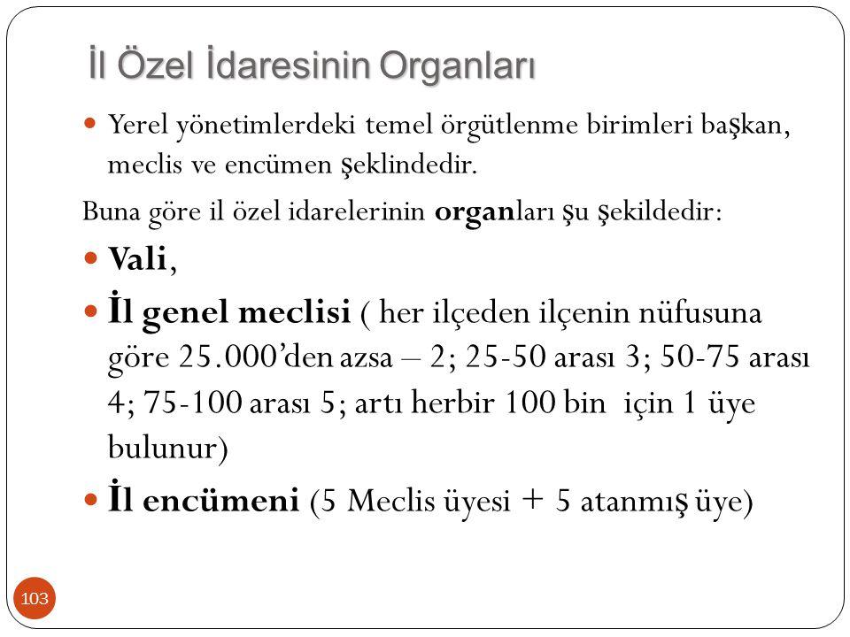 İl Özel İdaresinin Organları