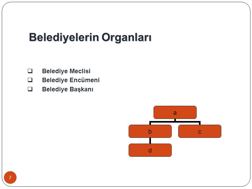 Belediyelerin Organları