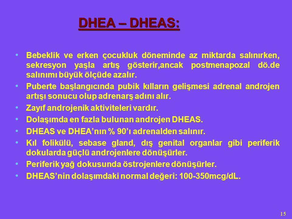 4/5/2017 DHEA – DHEAS: