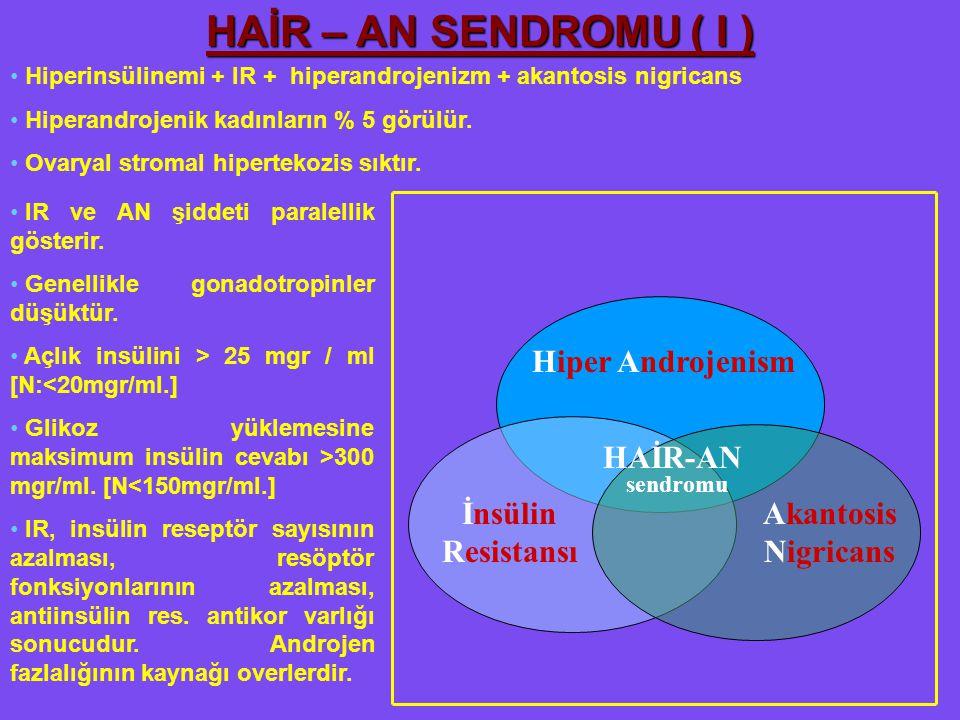 HAİR – AN SENDROMU ( I ) Hiper Androjenism HAİR-AN İnsülin Resistansı