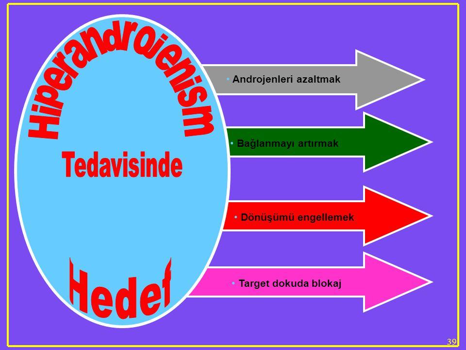 Tedavisinde Hiperandrojenism Androjenleri azaltmak Bağlanmayı artırmak