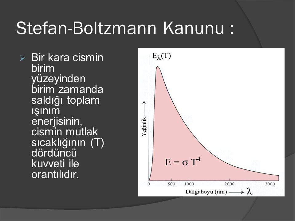 Stefan-Boltzmann Kanunu :