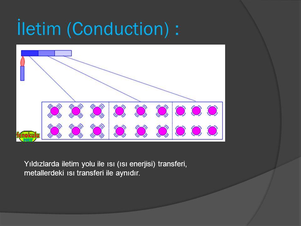 İletim (Conduction) : Yıldızlarda iletim yolu ile ısı (ısı enerjisi) transferi, metallerdeki ısı transferi ile aynıdır.