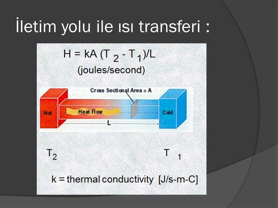İletim yolu ile ısı transferi :