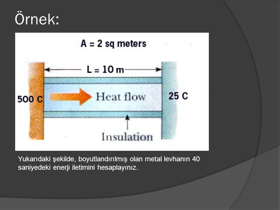Örnek: Yukarıdaki şekilde, boyutlandırılmış olan metal levhanın 40 saniyedeki enerji iletimini hesaplayınız.