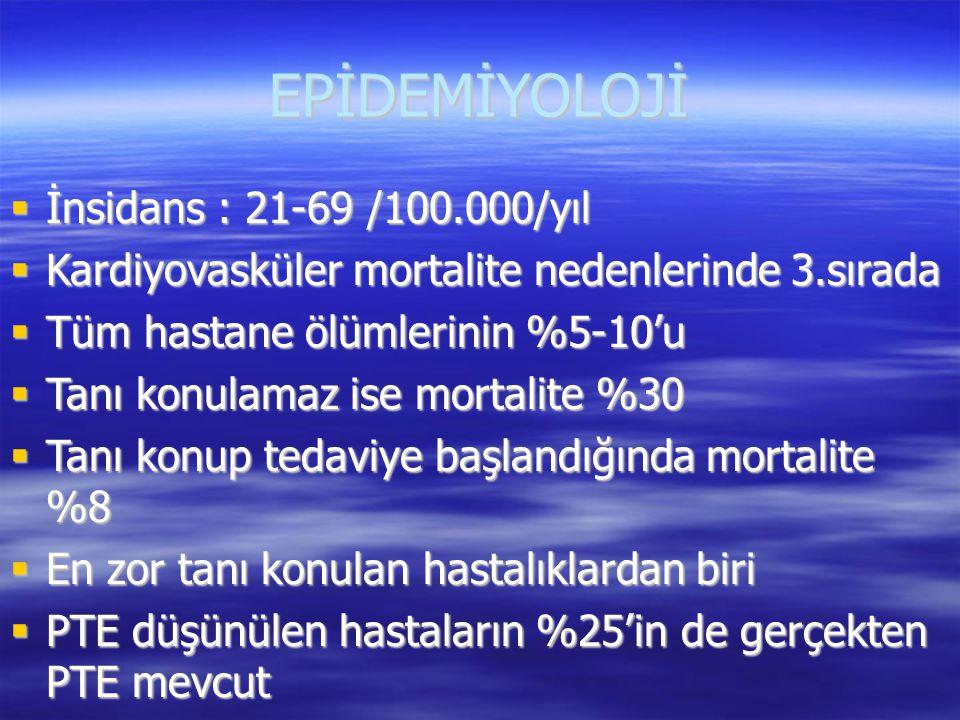 EPİDEMİYOLOJİ İnsidans : 21-69 /100.000/yıl