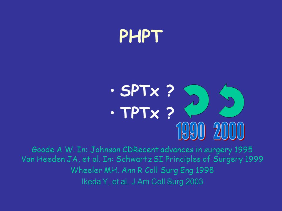 PHPT SPTx TPTx Goode A W. In: Johnson CDRecent advances in surgery 1995. Van Heeden JA, et al. In: Schwartz SI Principles of Surgery 1999.