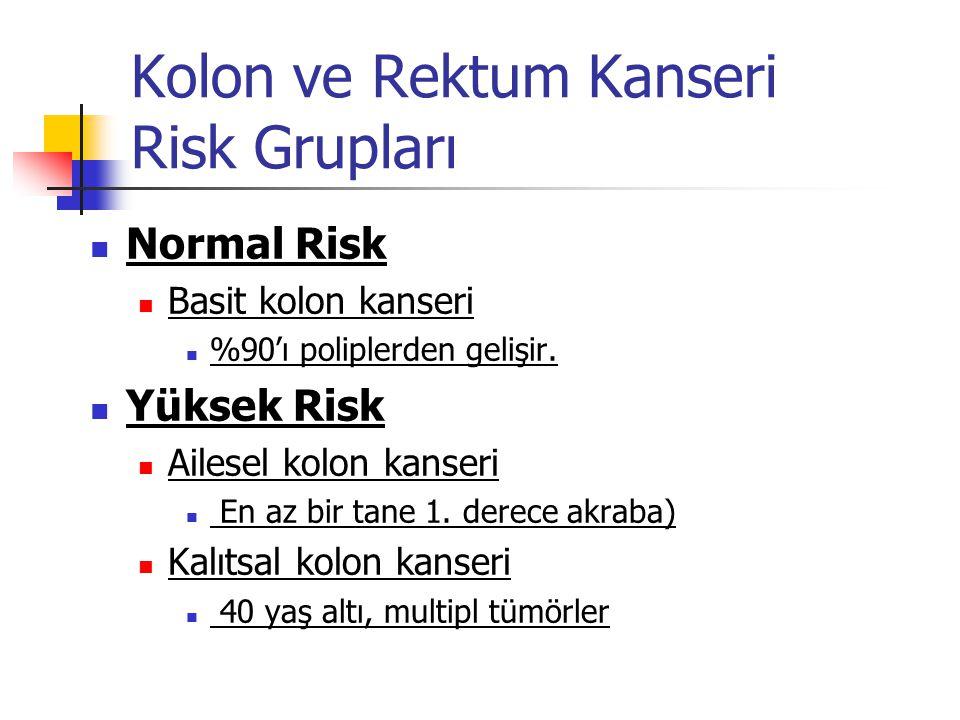 Kolon ve Rektum Kanseri Risk Grupları