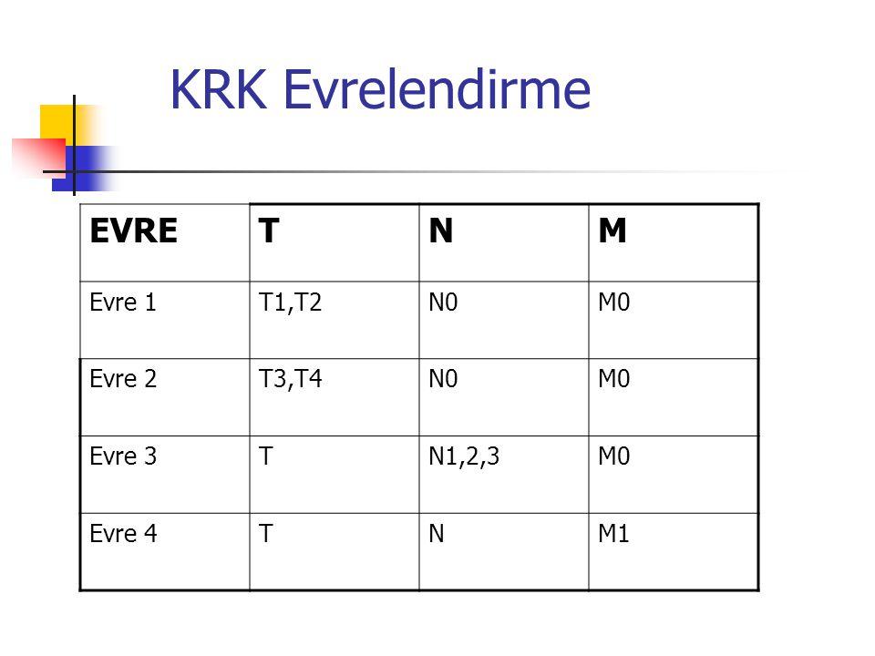 KRK Evrelendirme EVRE T N M Evre 1 T1,T2 N0 M0 Evre 2 T3,T4 Evre 3