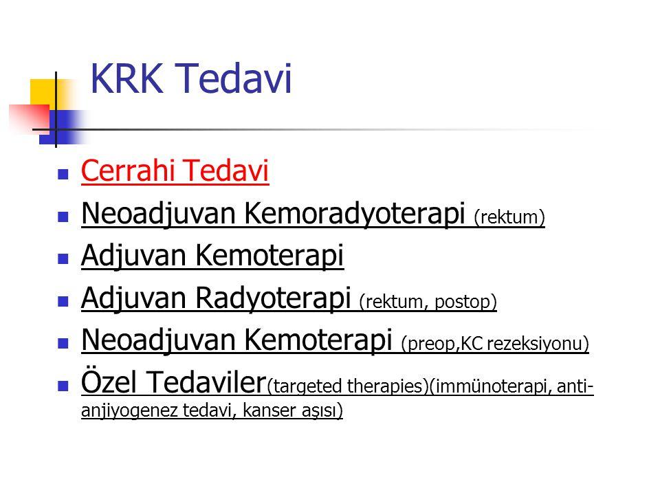 KRK Tedavi Cerrahi Tedavi Neoadjuvan Kemoradyoterapi (rektum)