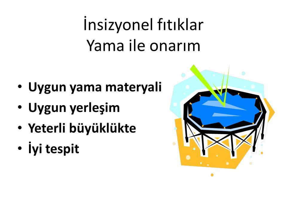 İnsizyonel fıtıklar Yama ile onarım