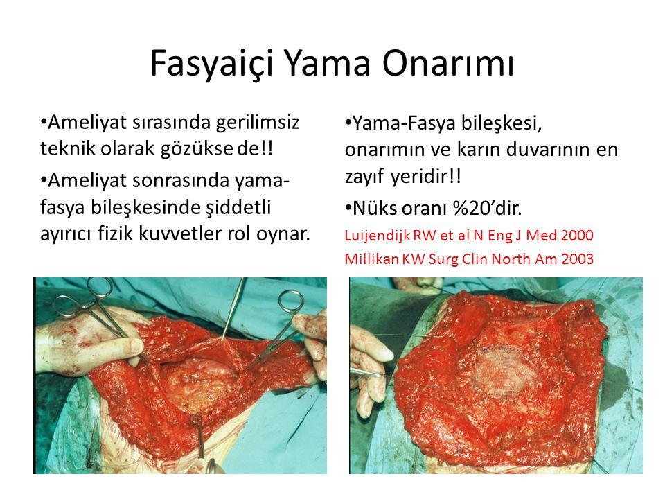 Fasyaiçi Yama Onarımı Ameliyat sırasında gerilimsiz teknik olarak gözükse de!!
