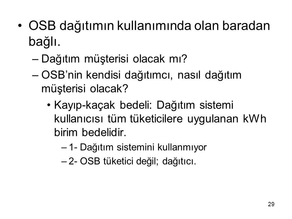 OSB dağıtımın kullanımında olan baradan bağlı.