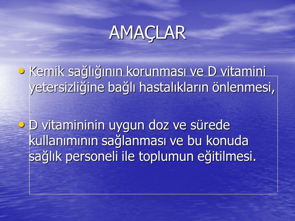 AMAÇLAR Kemik sağlığının korunması ve D vitamini yetersizliğine bağlı hastalıkların önlenmesi,