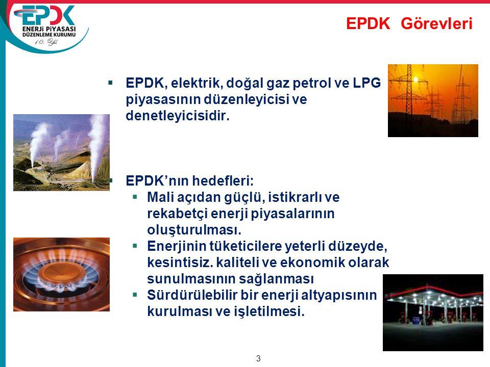EPDK Görevleri EPDK, elektrik, doğal gaz petrol ve LPG piyasasının düzenleyicisi ve denetleyicisidir.