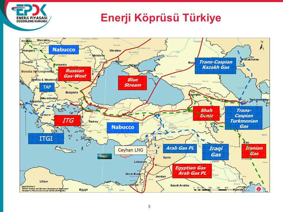 Enerji Köprüsü Türkiye